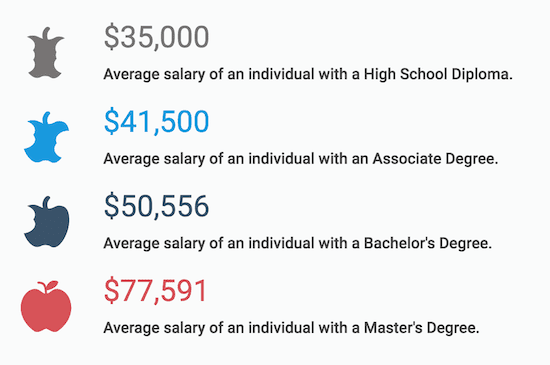 average_salaries_grey