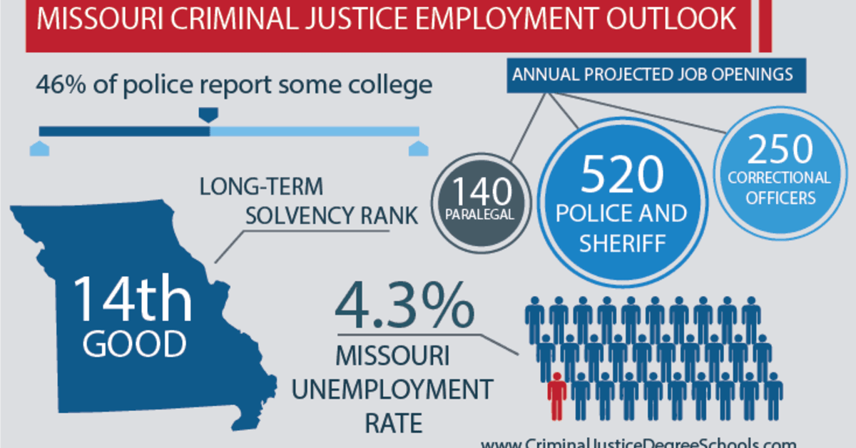 Earn a Criminal Justice Degree