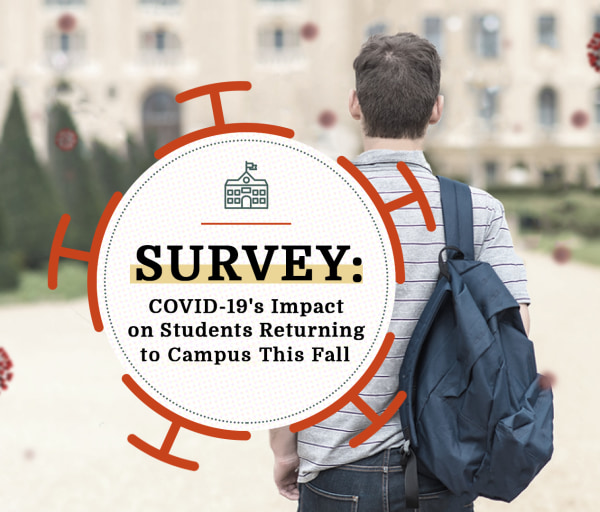 TheBestSchools COVID-19 Survey: Should Students Be Returning to Campus?