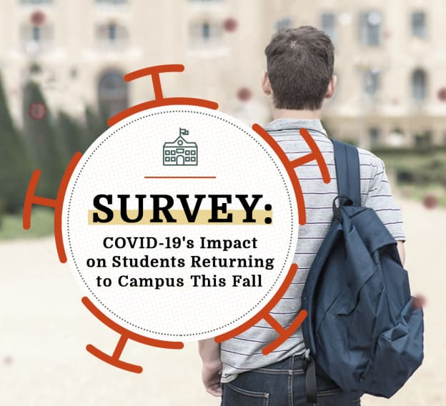 Hero Image - TheBestSchools COVID-19 Survey: Should Students Be Returning to Campus?