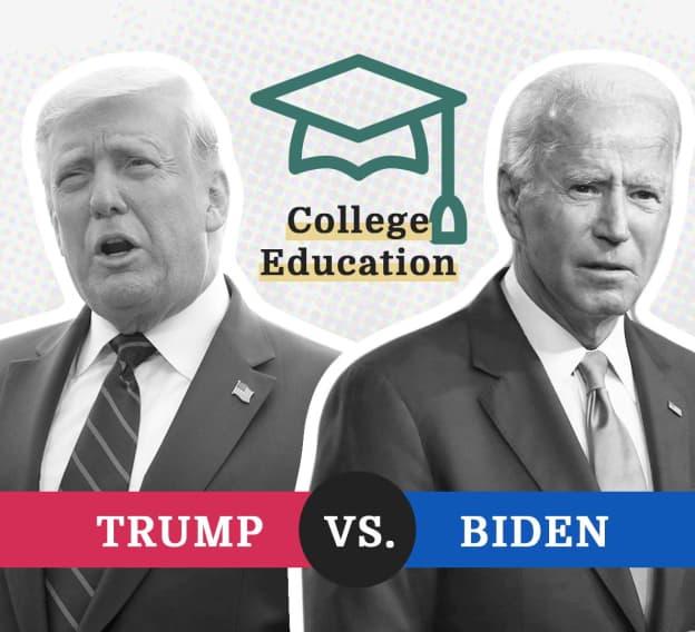 Hero Image - Trump vs. Biden: College Education