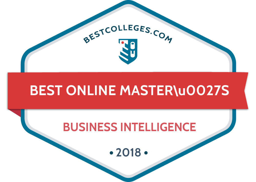is a masters degree in business worth it