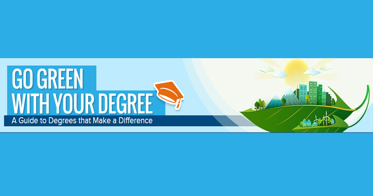 Benefits to Pursuing Green Degrees & Eco-Friendly Careers