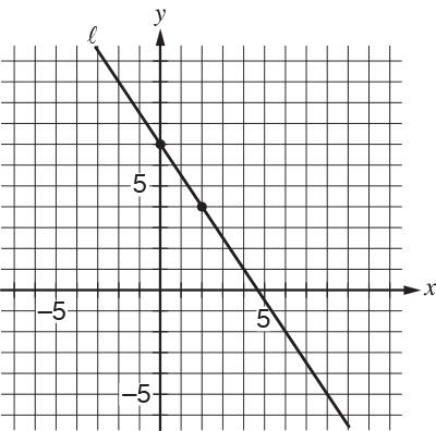 Math_Question_1