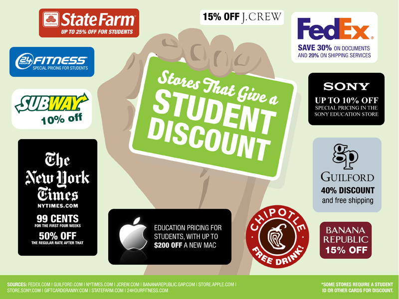 100+ Stores That Give a Student Discount