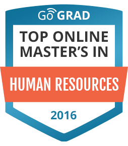 research topics on international human resource management