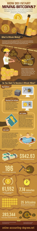 How Do I Start Mining Bitcoins? - Online Accounting Degree