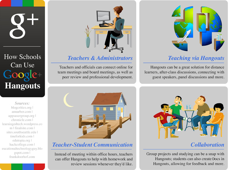 50 Great Ways Schools Can Use G+ Hangouts - Online Degrees
