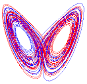 Chaotic Attractor