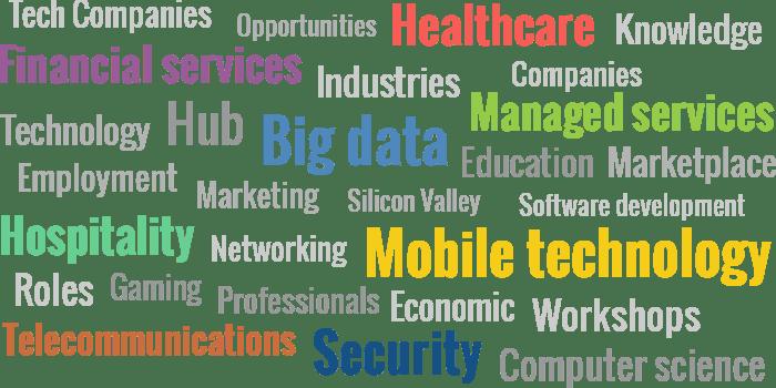 Landing Jobs in Top Tech Hubs | ComputerScienceOnline org