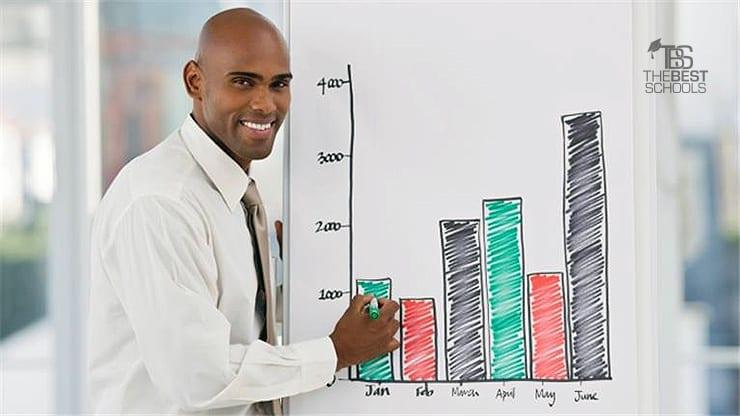 100 Best Business Careers | TheBestSchools org