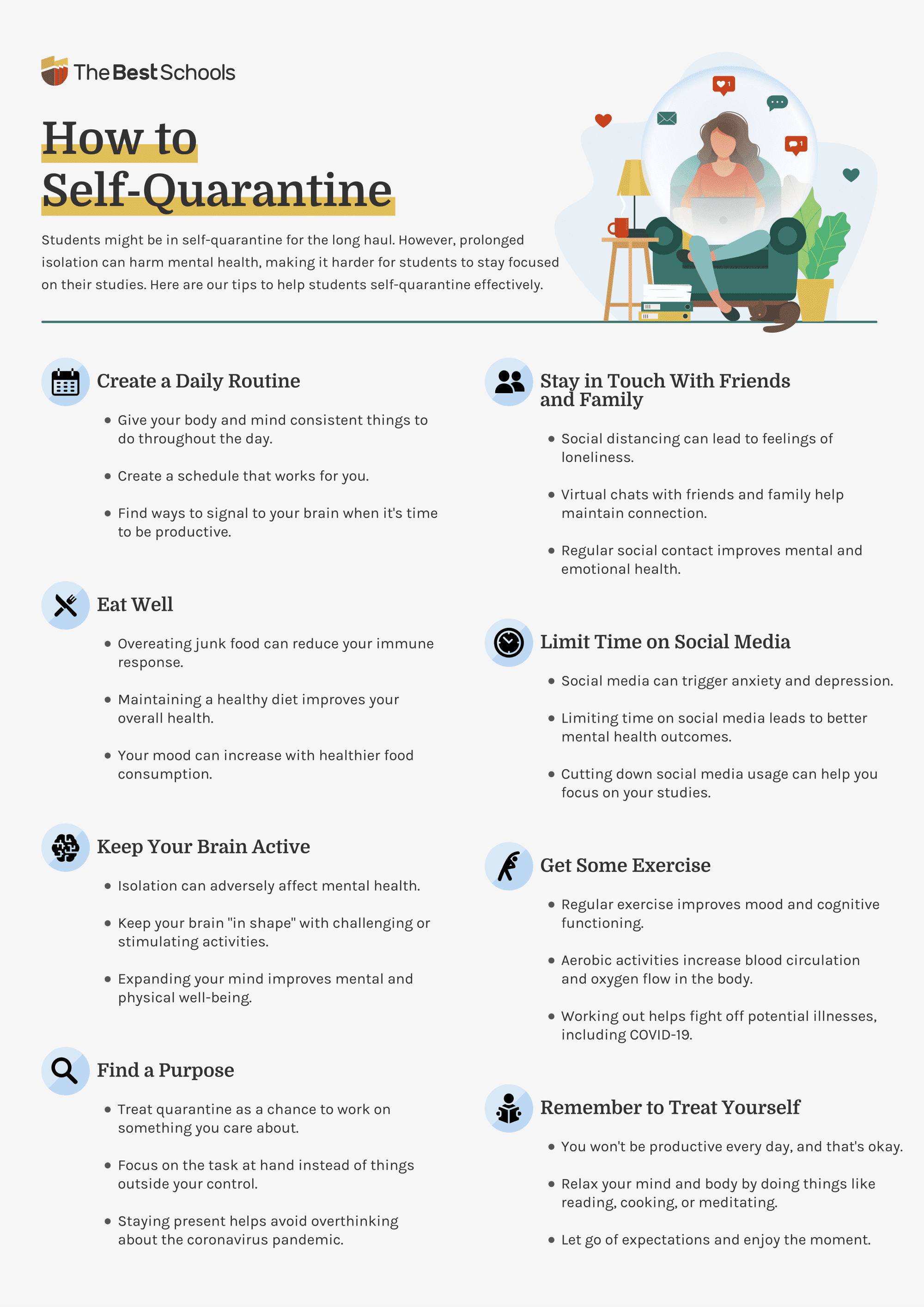 Image of an infographic that covers the top tips for self quarantining in college