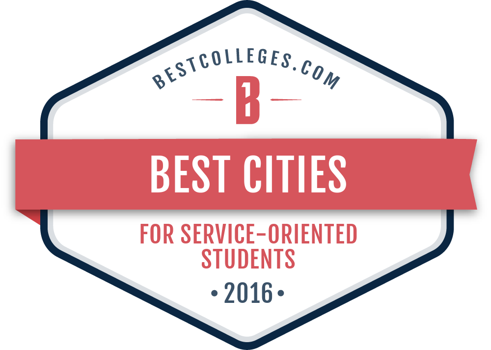 Best Cities