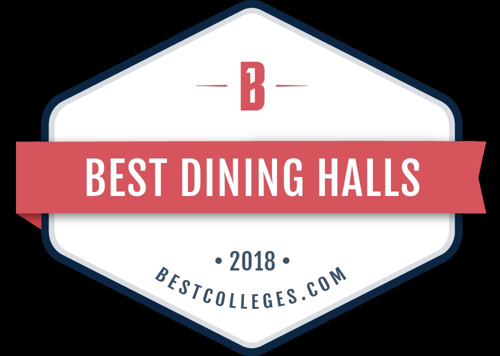 Best Dining Halls