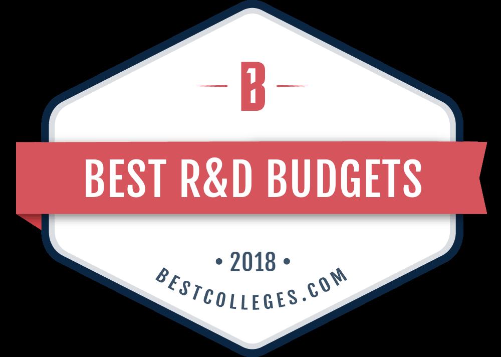 Best R&D Budgets