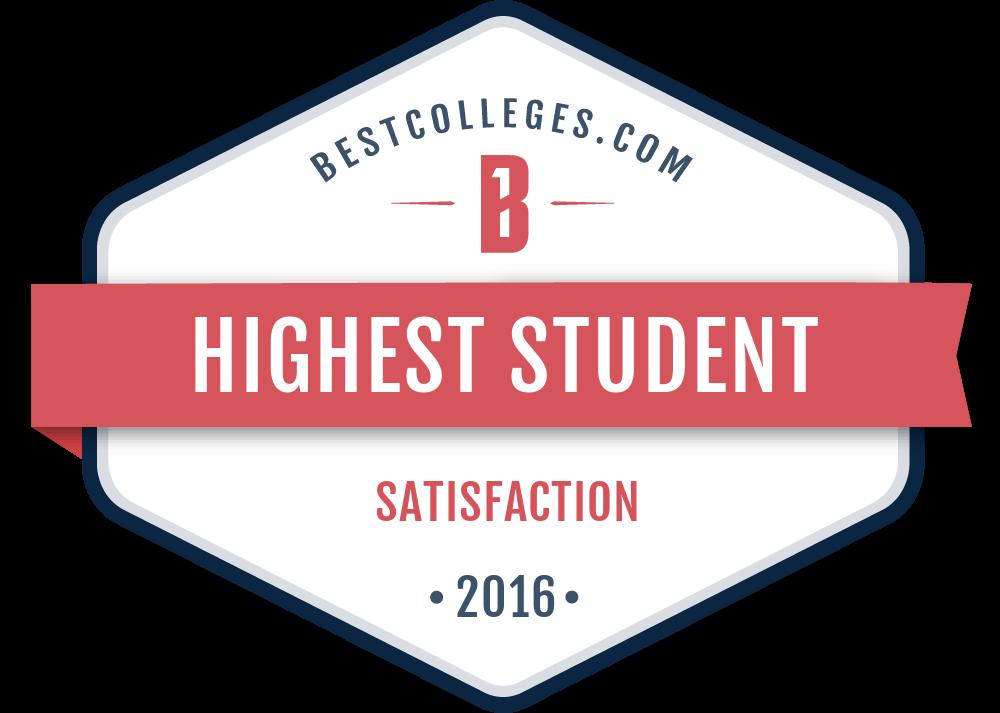 Highest Student