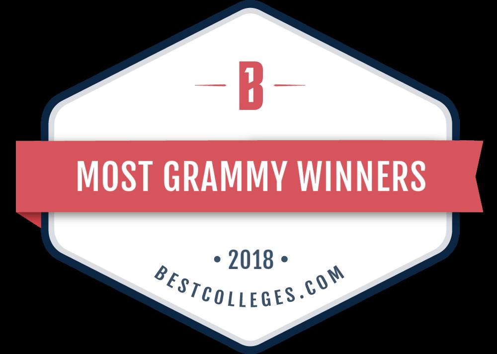Most Grammy Winners