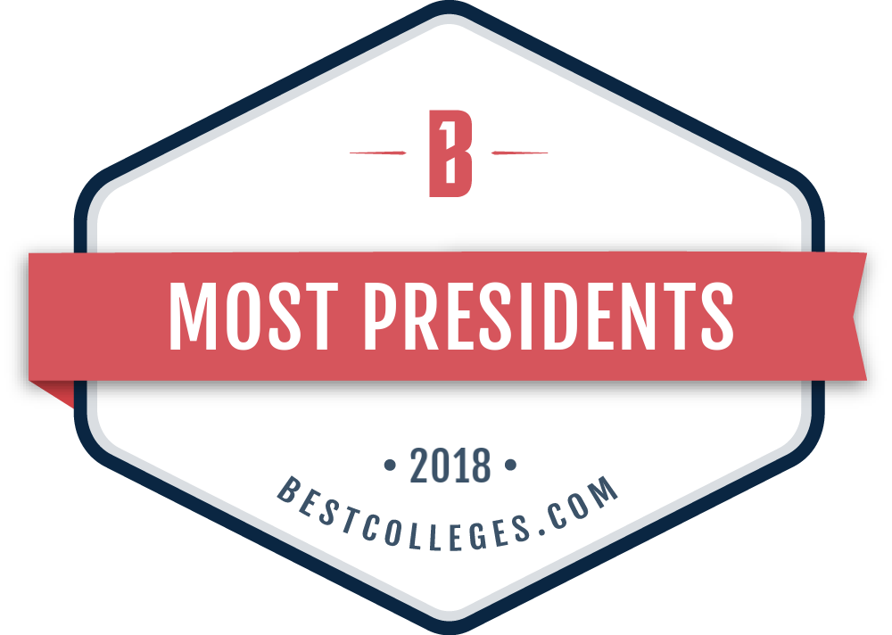 Most Presidents