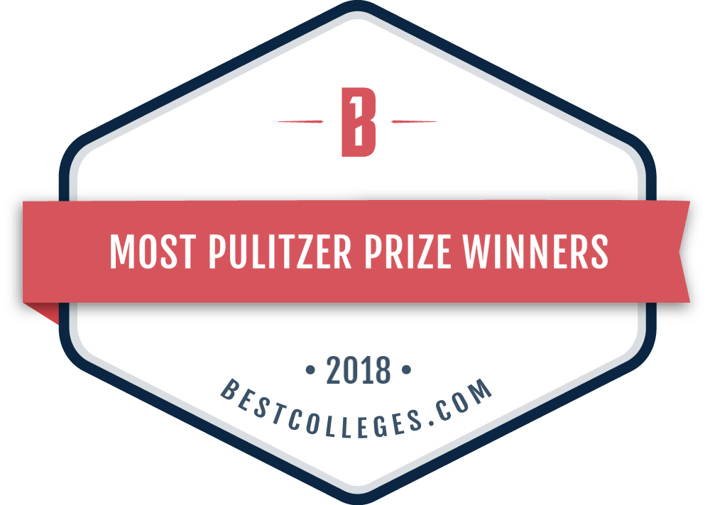 Most Pulitzer Prize Winners