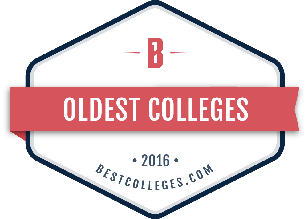 Oldest Colleges