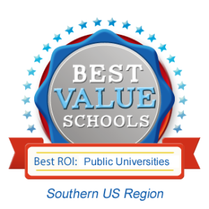 best-roi-southern