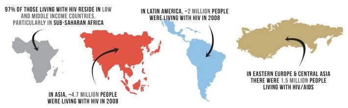 HIV and AIDS: An Origin Story - PublicHealth org