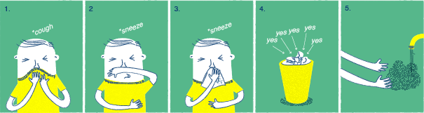 Illustration of how to properly cover your mouth when sneezing or coughing