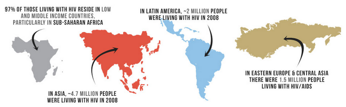 Image via aids.gov. The WHO estimates that 97 percent of the world's HIV positive population lives in low income nations where anti-viral treatments are scarce or unavailable.
