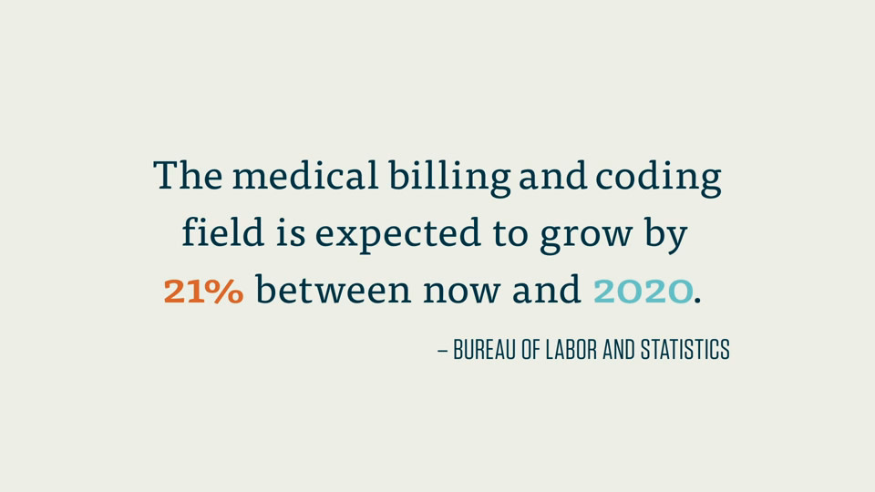 Salary And Job Growth For Billing And Coding