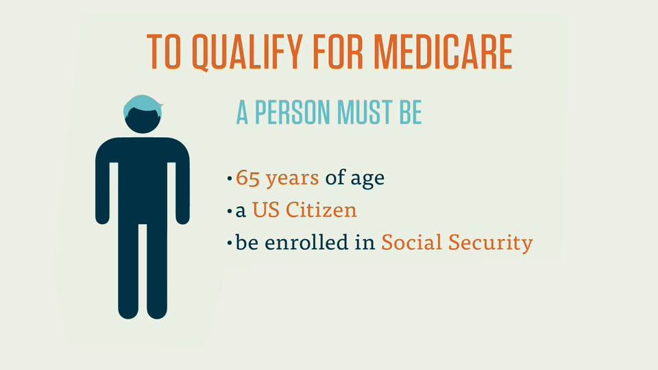Medicare & Medicaid