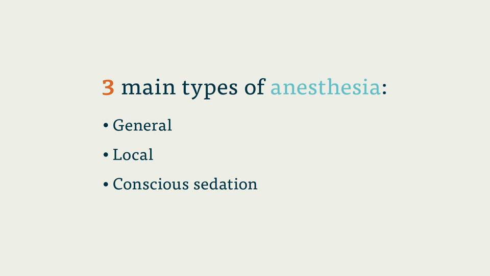 Cpc Exam Anesthesia
