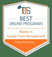 Best options chain online
