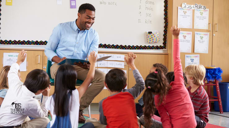 The Best Online Doctorate In Early Childhood Education Programs
