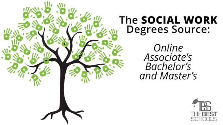 The Social Work Degrees Source Online Associates Bachelors And
