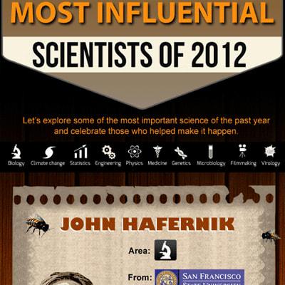 scientists-2012