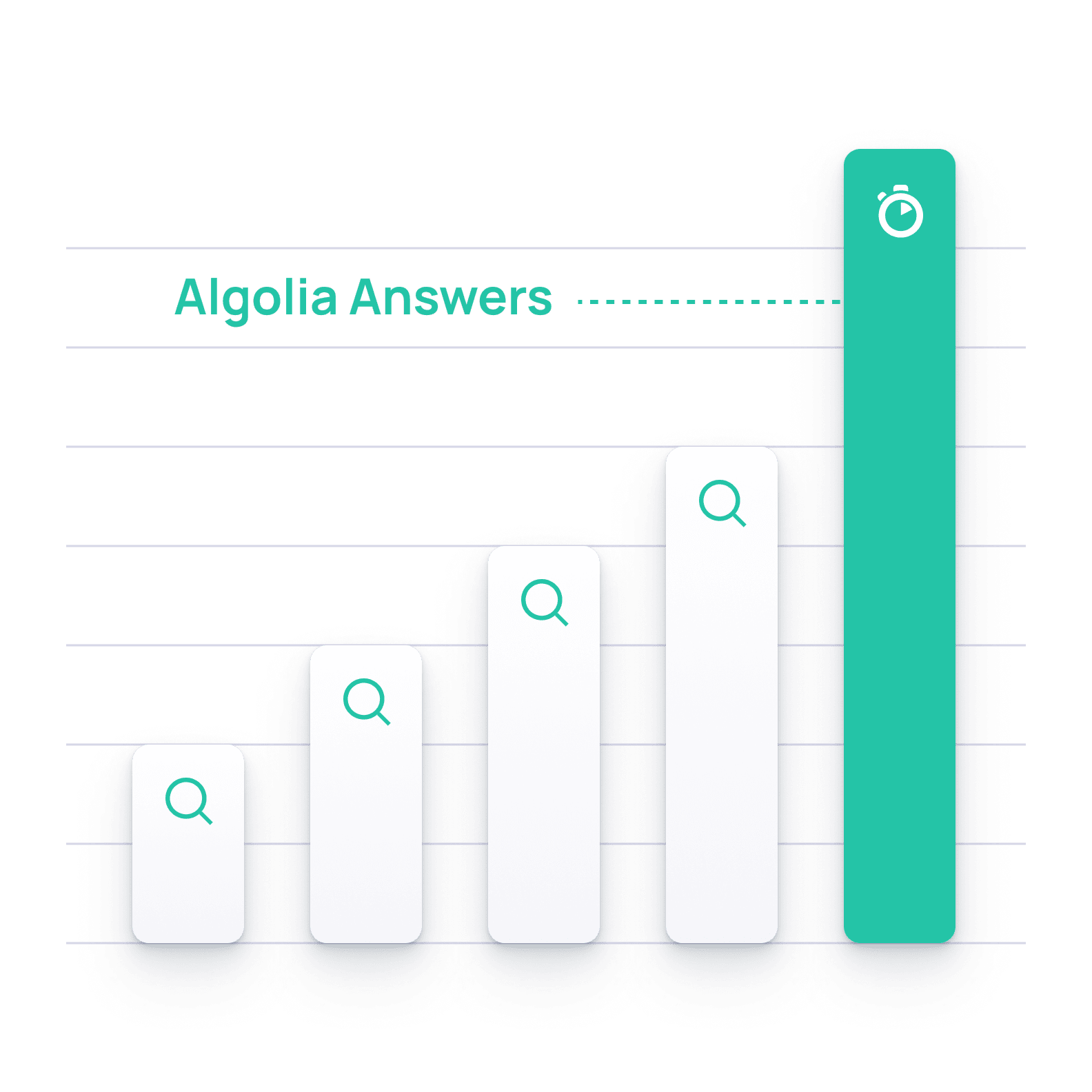 illustration - Improve quality on 90% of queries