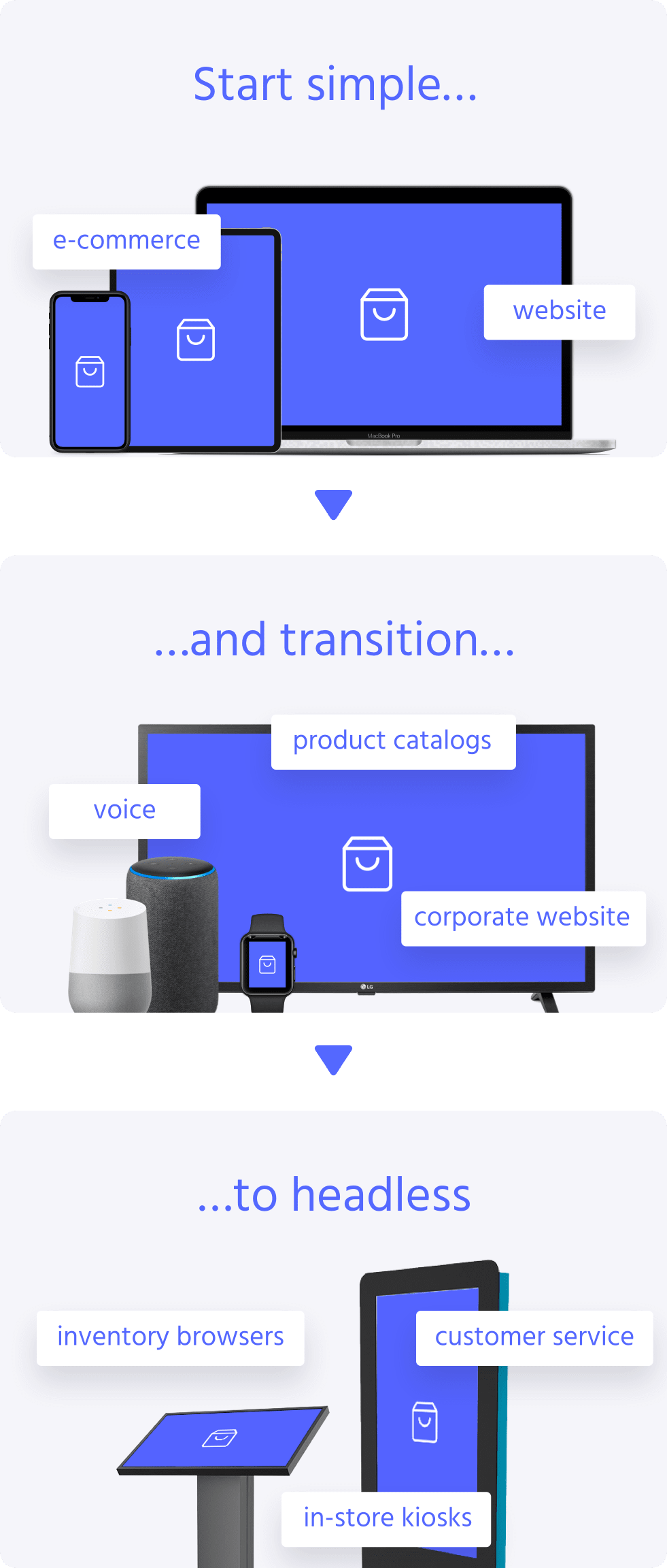 Build experiences illustration