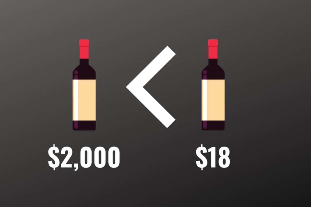 Rewriting Wine 101: Does Expensive Wine Taste Better?