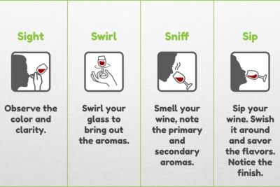 Rewriting Wine 101: Taste Like a Pro Series – Sight