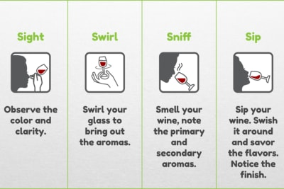 Rewriting Wine 101: Taste Like a Pro Series – Sight