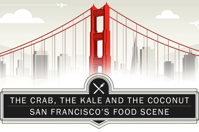 The Crab, the Kale and the Coconut of San Francisco's Food Scene [infographic]