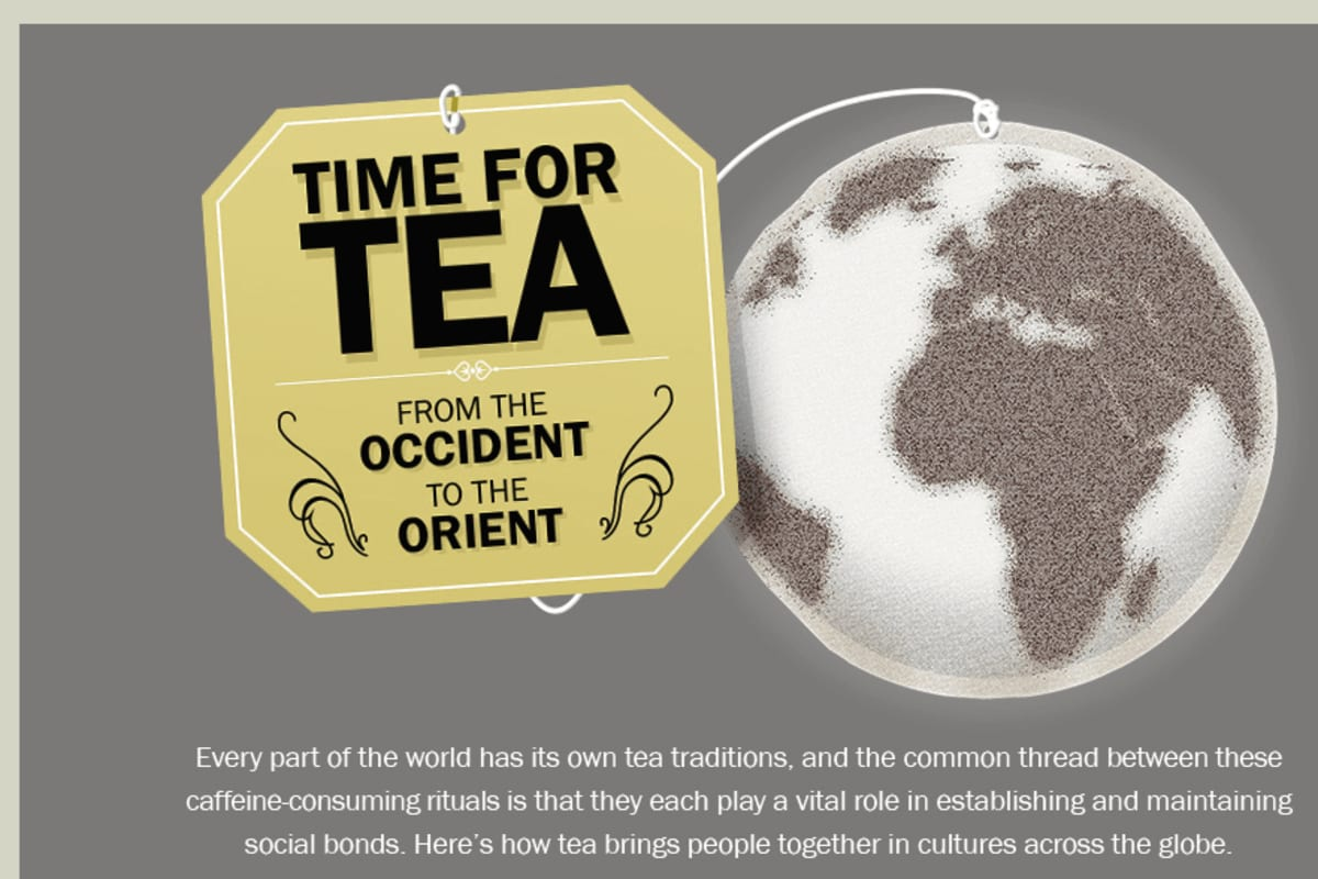 Time For Tea [Infographic]