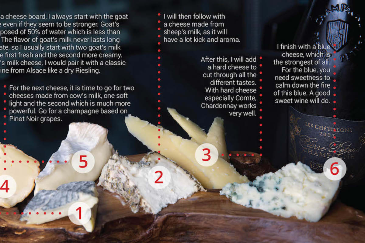Vive La France! Guide to the Ultimate Cheese Plate