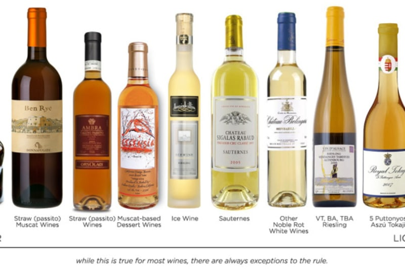 Rewriting Wine 101: What Are the Different Styles of Sweet Wine?