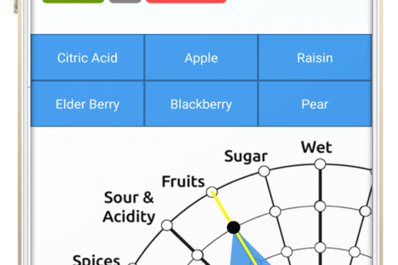 Food Tech Bites: Digitally Measuring Flavour