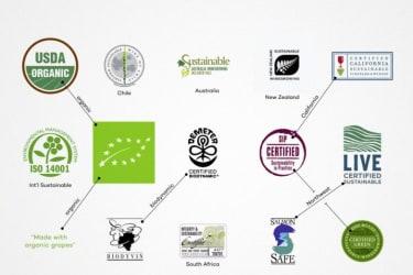 Rewriting Wine 101: Organic, Biodynamic and Sustainable
