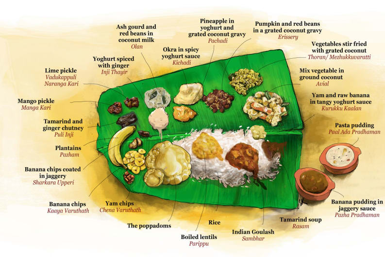 Vegetarian Indian Lunch in Kennedy Town