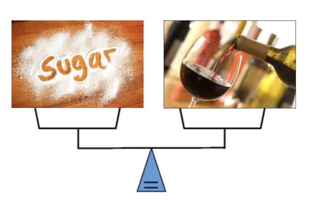 Sugar in wine