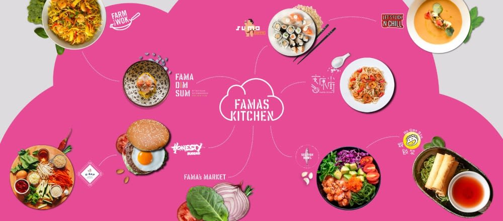 Fama's Kitchen Hong Kong