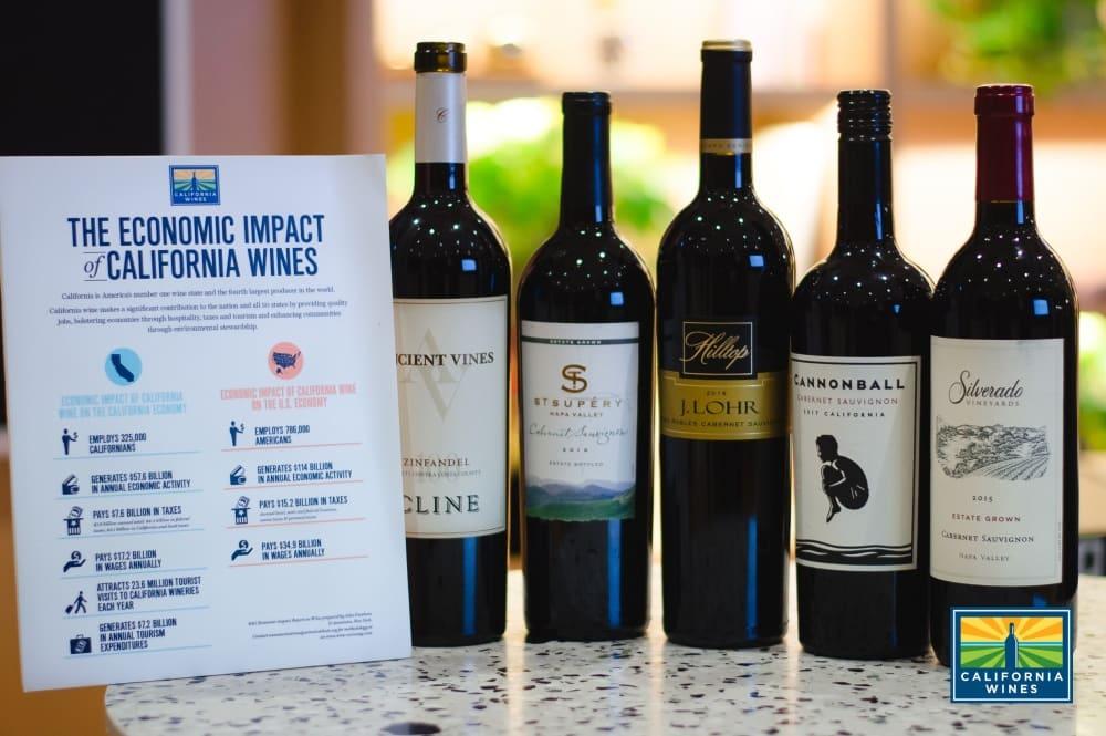Caliornia's Wine Institute